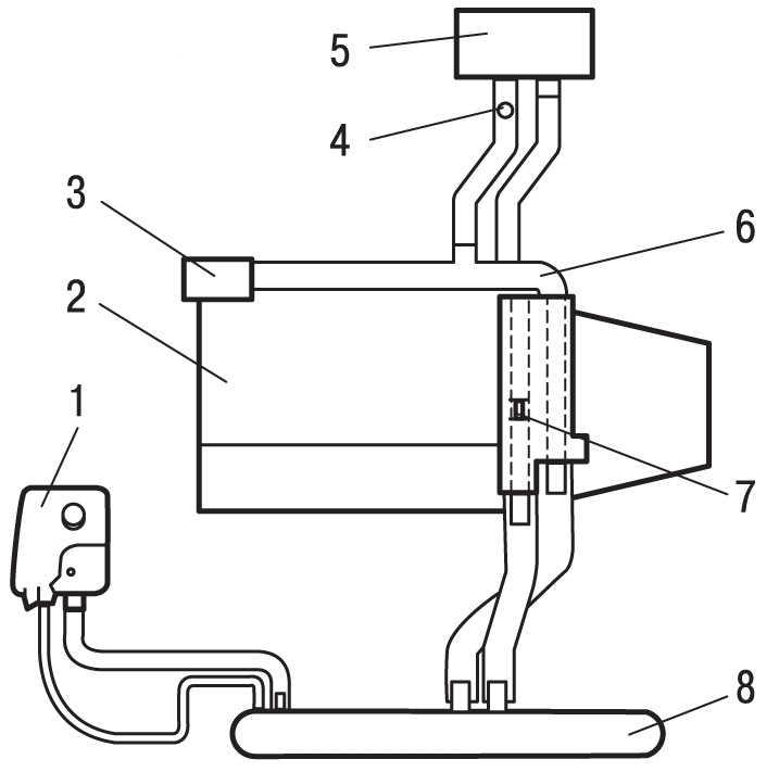 Схема система охлаждения пежо 308
